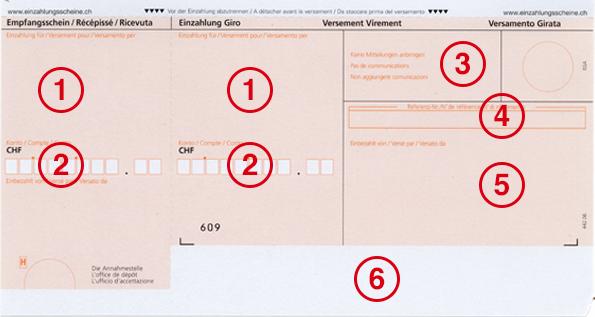 Angaben auf einem schweizer Einzahlungsschein VESR